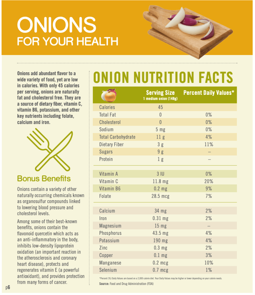 Onion Nutrition Facts