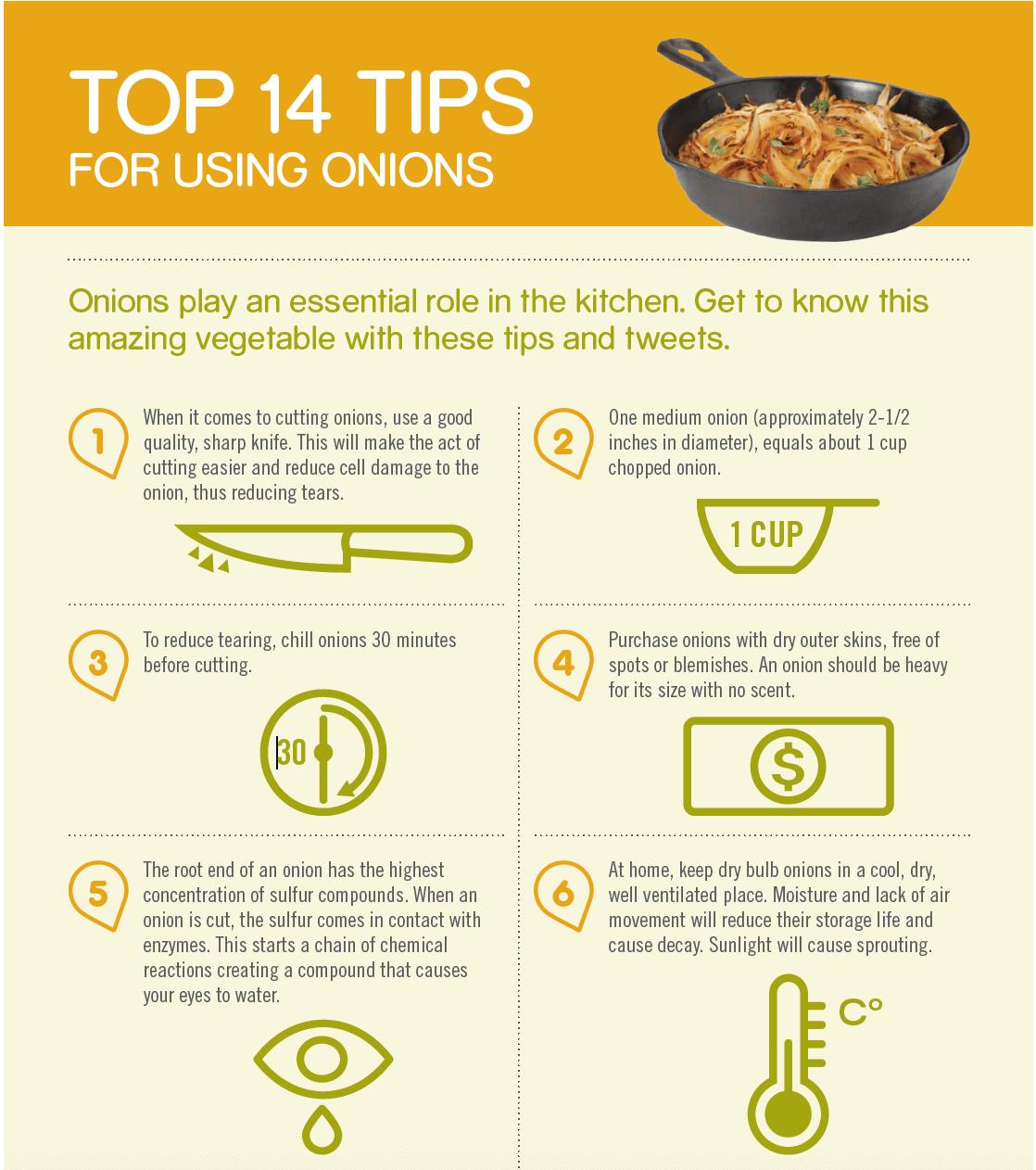 Onion tips